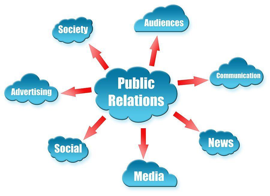 Dịch vụ PR quảng cáo truyền hình
